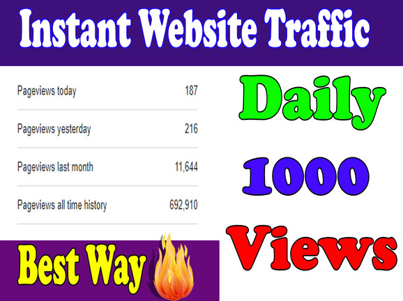 Free Traffic on Website